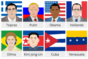 World Leaders on Agar.io 2